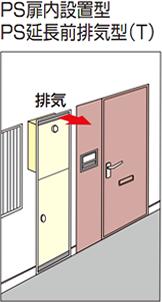 PS扉内設置型/PS延長前排気型(T)
