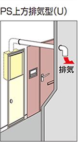 PS上方排気型(U)