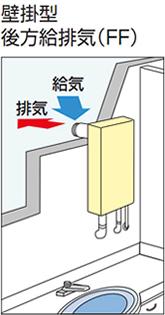 壁掛型後方給排気(FF)