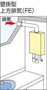 壁掛型上方排気(FE)