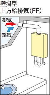壁掛型上方給排気(FF)
